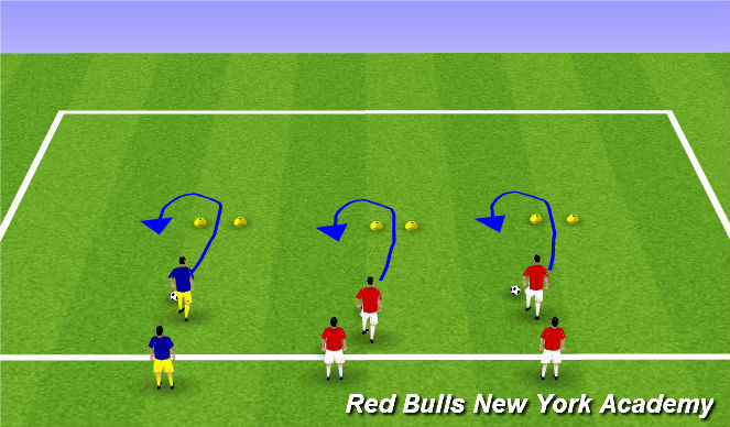 Football/Soccer Session Plan Drill (Colour): Technical Development - Turning