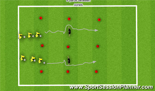 Football/Soccer Session Plan Drill (Colour): 1 v 1 - run the gaunlet