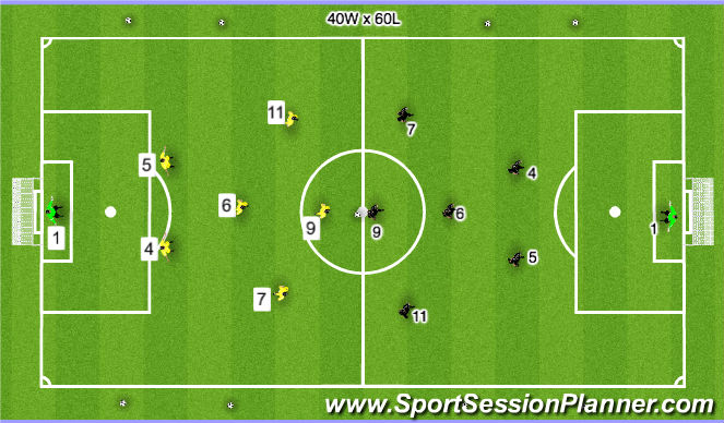 Football/Soccer Session Plan Drill (Colour): 7 v 7 - SSG