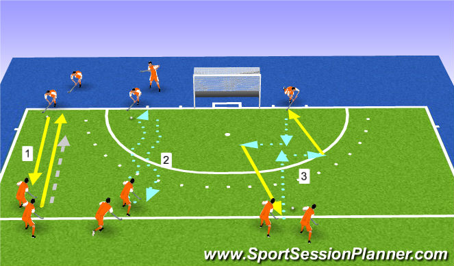 Hockey Session Plan Drill (Colour): warm up : drijven