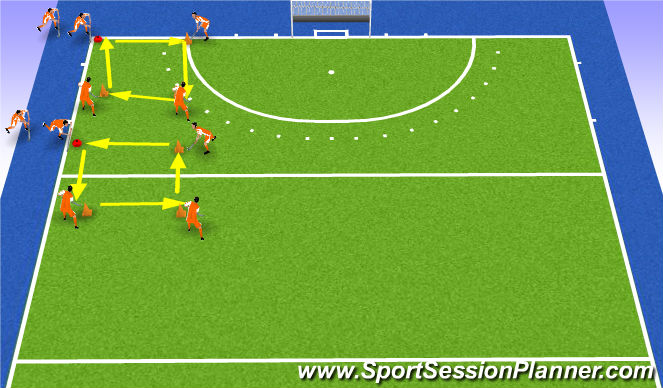 Hockey Session Plan Drill (Colour): passing vierkantje rond