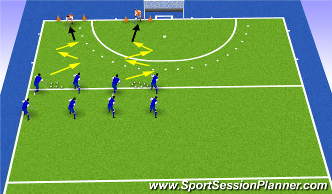 Hockey Session Plan Drill (Colour): combineren