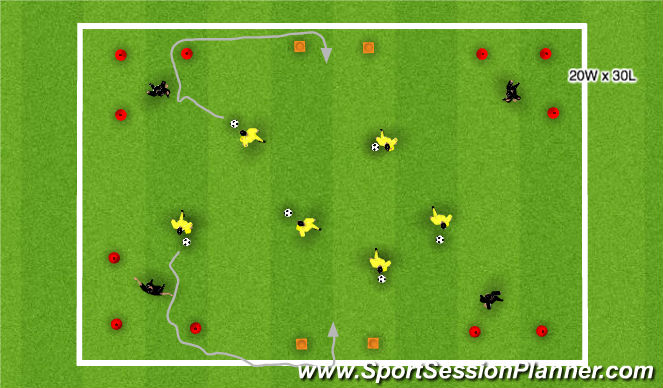 Football/Soccer Session Plan Drill (Colour): Fun warm up - decision making