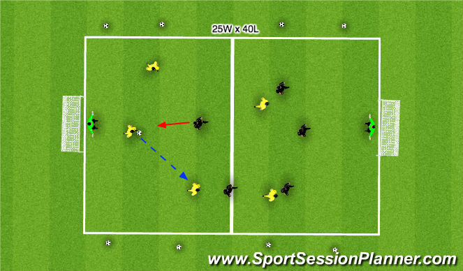Football/Soccer Session Plan Drill (Colour): 5 v 5 - SSG