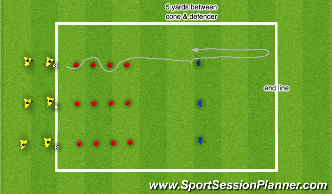 Football/Soccer Session Plan Drill (Colour): Recap Footskills & Moves
