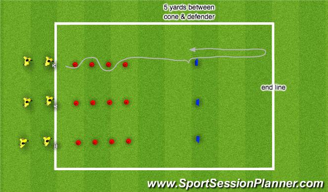 Football/Soccer Session Plan Drill (Colour): Recap Footskills & Moves
