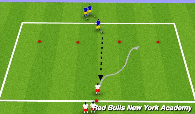 Football/Soccer Session Plan Drill (Colour): 1 v 1 Opposed
