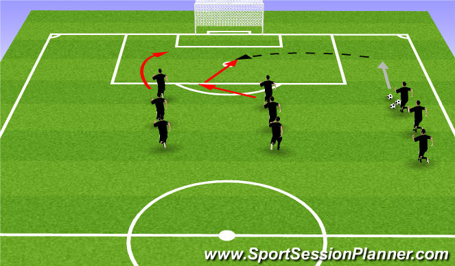 Football/Soccer Session Plan Drill (Colour): Technical Crossing and Finishing