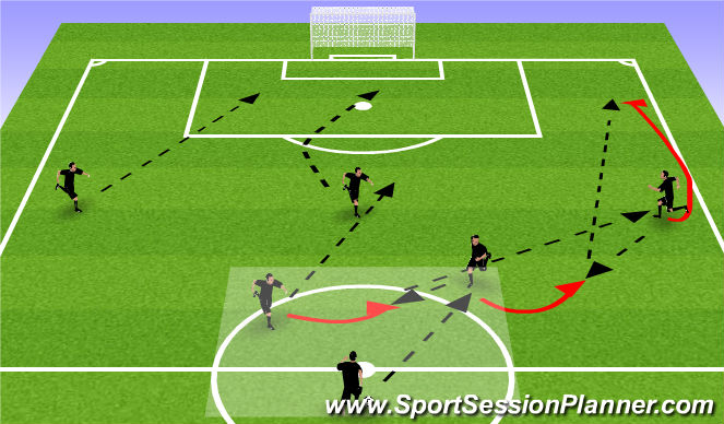 Football/Soccer Session Plan Drill (Colour): Crossing and Finishing in a 4-3-3