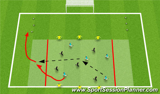 Football/Soccer Session Plan Drill (Colour): Endzone with C and F