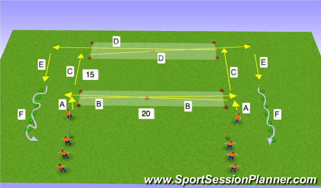 Football/Soccer Session Plan Drill (Colour): Endurance Ball Work