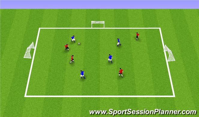 Football/Soccer Session Plan Drill (Colour): Pine Glen