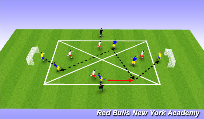 Football/Soccer Session Plan Drill (Colour): Movement - Conditioned Game