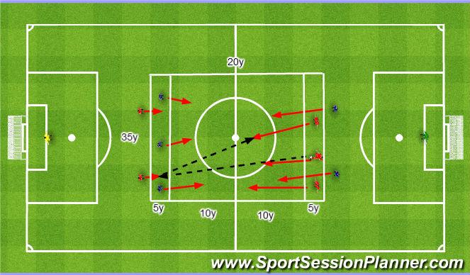 Football/Soccer Session Plan Drill (Colour): Offensive unity 6v4. Jedność w ataku 6v4.