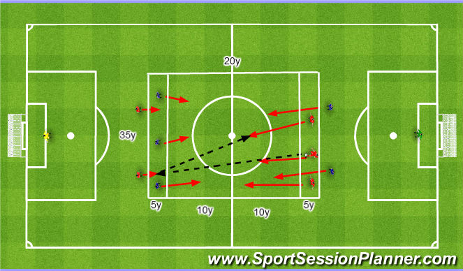 Football/Soccer Session Plan Drill (Colour): Offensive unity 6v4. Jedność w ataku 6v4.