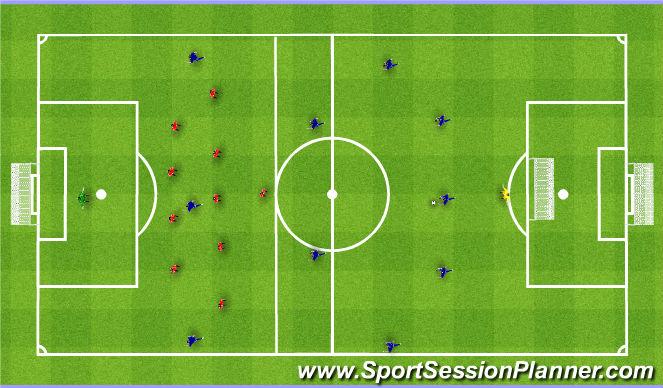 Football/Soccer Session Plan Drill (Colour): 11v11 Deep defending. 11v11 Głęboka Obrona.