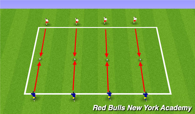 Football/Soccer Session Plan Drill (Colour): Technical - Closing Down