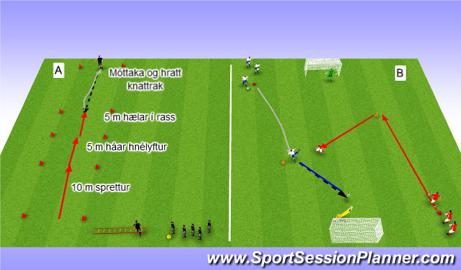 Football/Soccer Session Plan Drill (Colour): Líkamsþjálfun:
