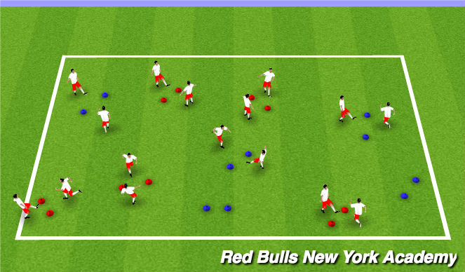 Football/Soccer Session Plan Drill (Colour): Through the Gates Passing