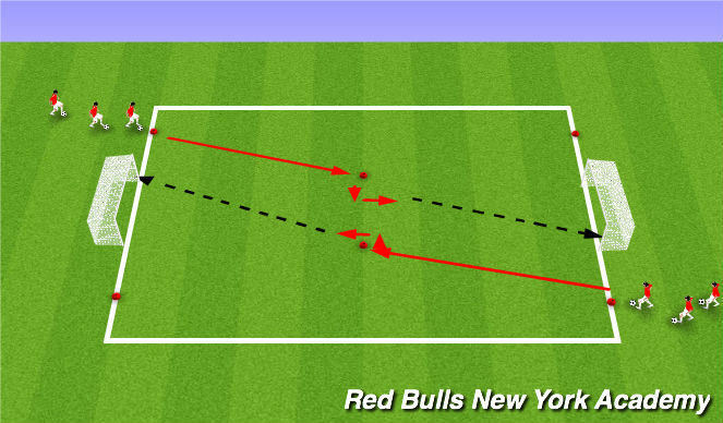 Football/Soccer Session Plan Drill (Colour): Final Preparation