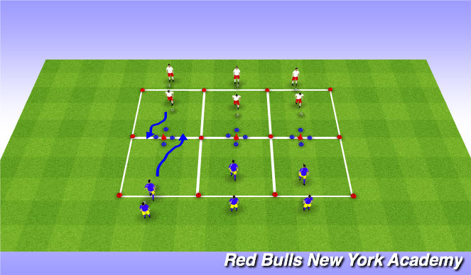 Football/Soccer Session Plan Drill (Colour): Scissors