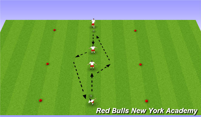Football/Soccer Session Plan Drill (Colour): Developmental Phase