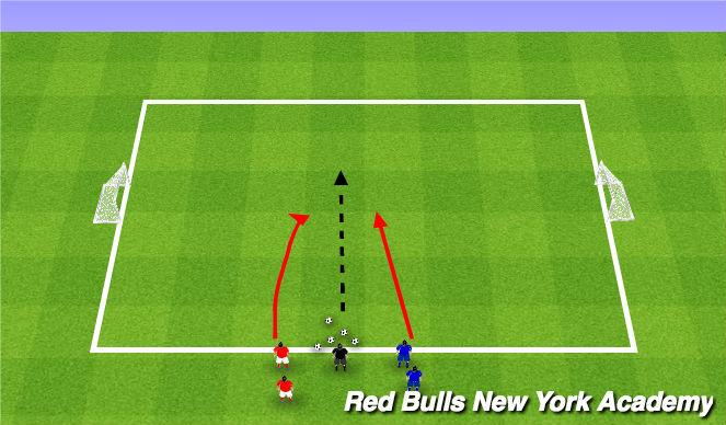 Football/Soccer Session Plan Drill (Colour): Semi Opposed 1v1