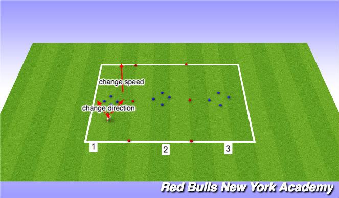 Football/Soccer Session Plan Drill (Colour): Skill move no pressure