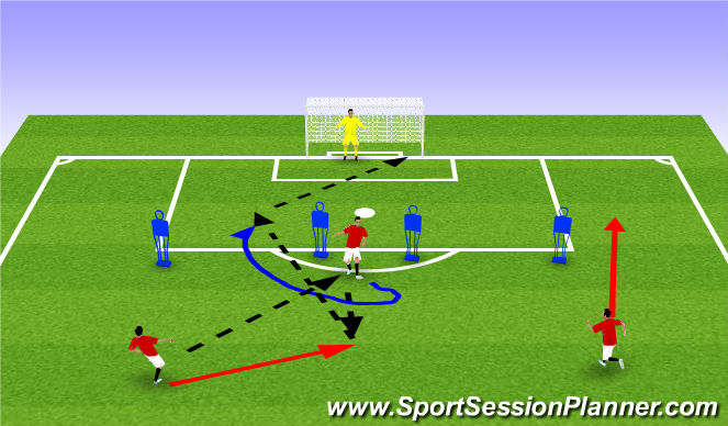 Football/Soccer Session Plan Drill (Colour): 1-2 Spin
