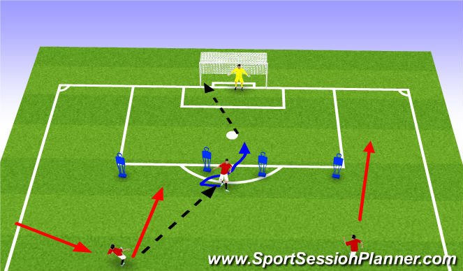 Football/Soccer Session Plan Drill (Colour): Feint and Spin