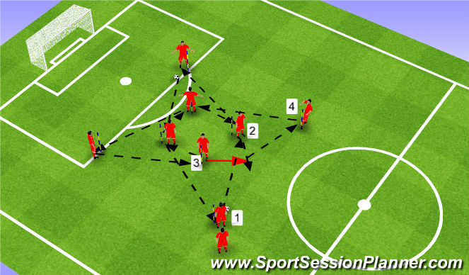 Football/Soccer Session Plan Drill (Colour): P/R/M pattern 1