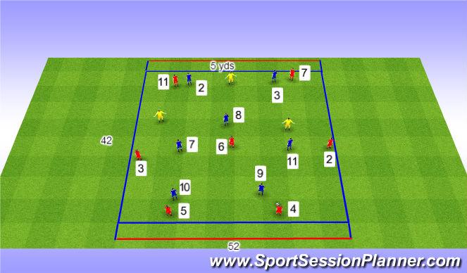 Football/Soccer Session Plan Drill (Colour): 7v7+3