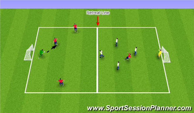 Football/Soccer Session Plan Drill (Colour): U7-U8