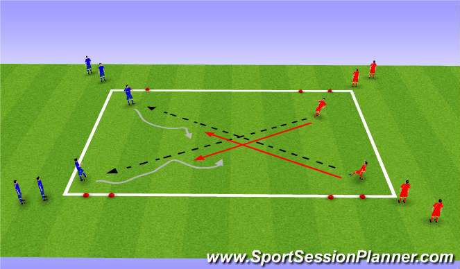 Football/Soccer Session Plan Drill (Colour): Dueling 1v1