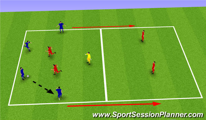 Football/Soccer Session Plan Drill (Colour): 4v2+1 Double Rondo