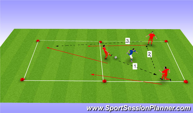 Football/Soccer Session Plan Drill (Colour): 3v1 two boxes