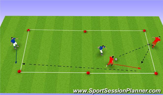 Football/Soccer Session Plan Drill (Colour): 1v1 + 2