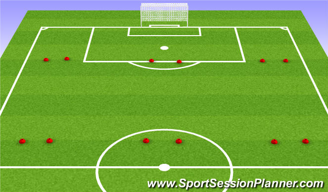 Football/Soccer Session Plan Drill (Colour): 7v7 3 goals