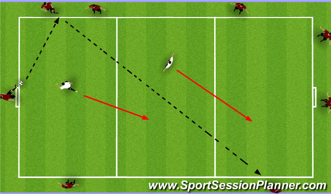Football/Soccer Session Plan Drill (Colour): Atletico Rondo