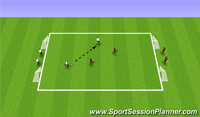 Football/Soccer Session Plan Drill (Colour): Continuous 2 v 2