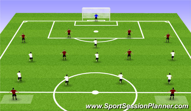 Football/Soccer Session Plan Drill (Colour): Crystal Palace Defend Counter