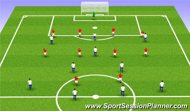 Football/Soccer Session Plan Drill (Colour): Leikfræði: