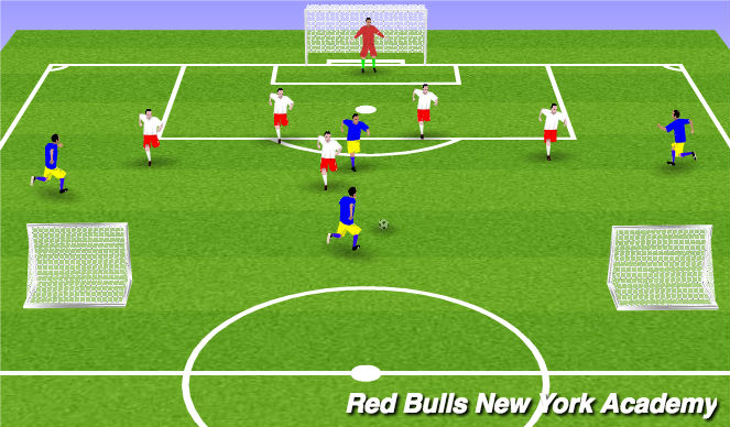 Football/Soccer Session Plan Drill (Colour): Main Part : Expanded Activity