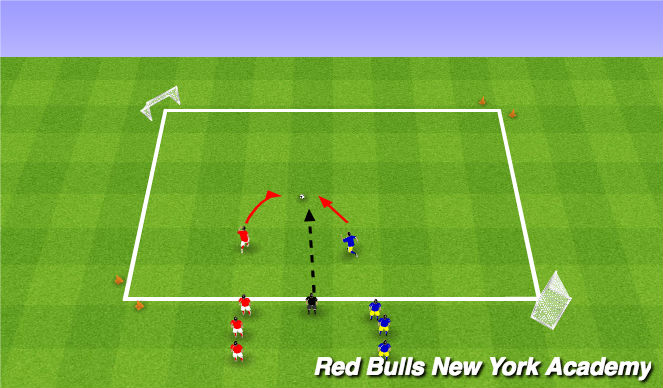 Football/Soccer Session Plan Drill (Colour): Semi oppose game