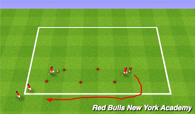 Football/Soccer Session Plan Drill (Colour): Zig zag