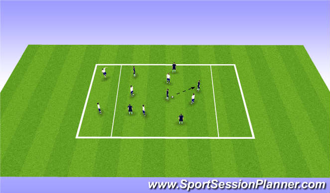 Football/Soccer Session Plan Drill (Colour): Screen 1 Directional Possession