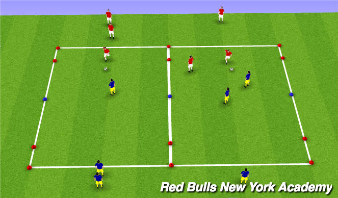 Football/Soccer Session Plan Drill (Colour): Defending with Progressions