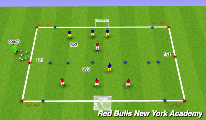 Football/Soccer Session Plan Drill (Colour): Conditioned game 3 goals