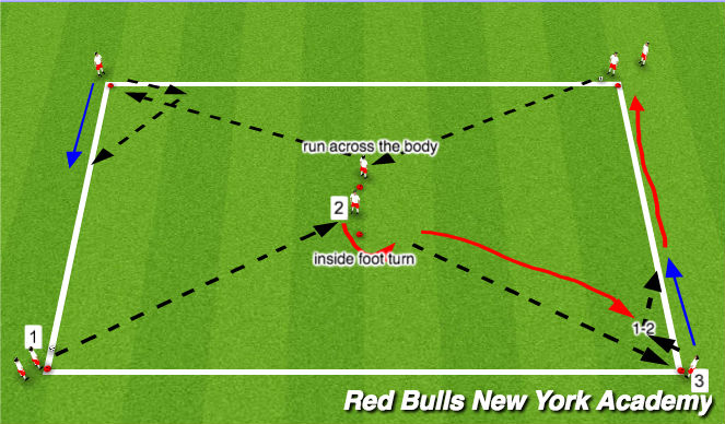 Football/Soccer Session Plan Drill (Colour): Passing angle/Receiving