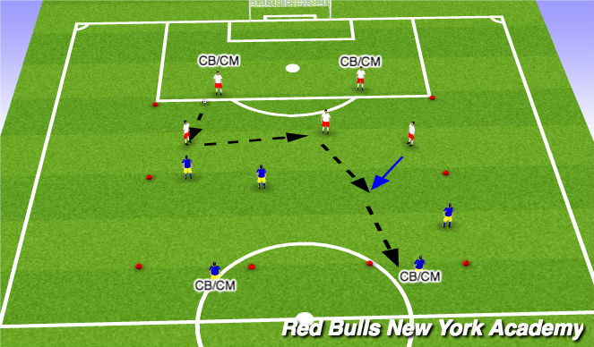 Football/Soccer Session Plan Drill (Colour): 3v3 +2 playing out